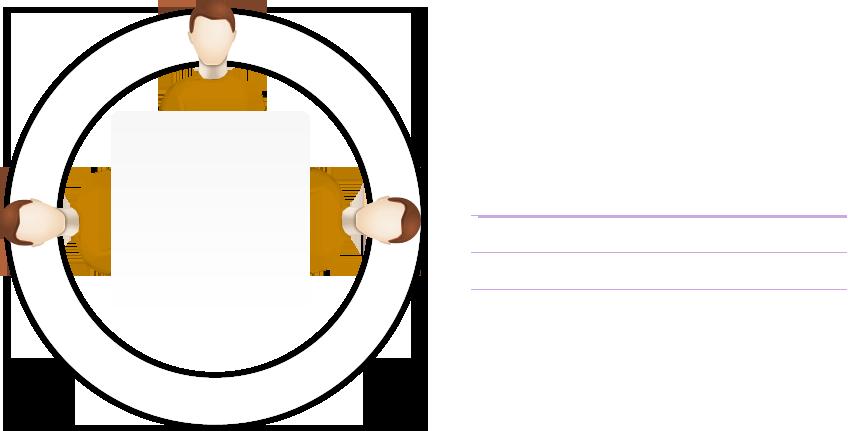 client-confidentiality